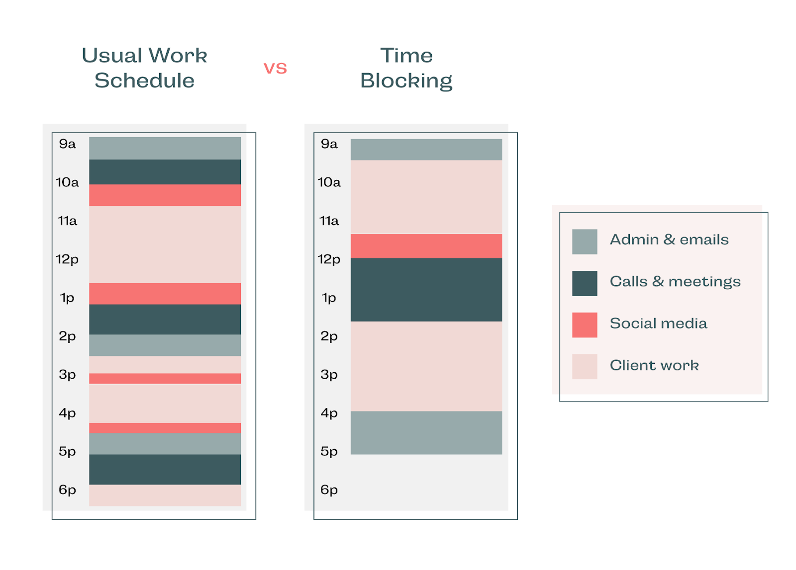 time blocking example schedule for one of the time management tips