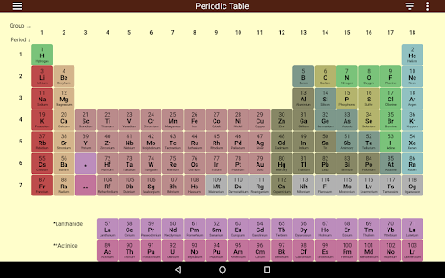 Periodic table apps on google play screenshot image urtaz
