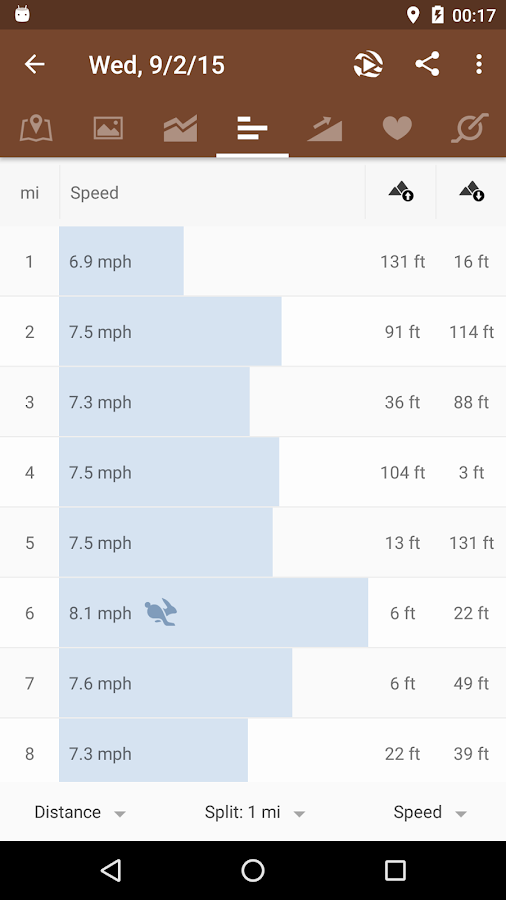 Runtastic Mountain Bike PRO- screenshot