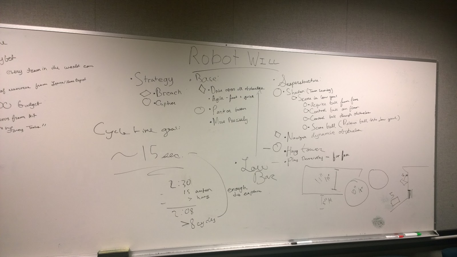Robonauts Team 118 Houston Tx Diagram Of Pullback Or Angle And Launch For Catapult The Robot Will
