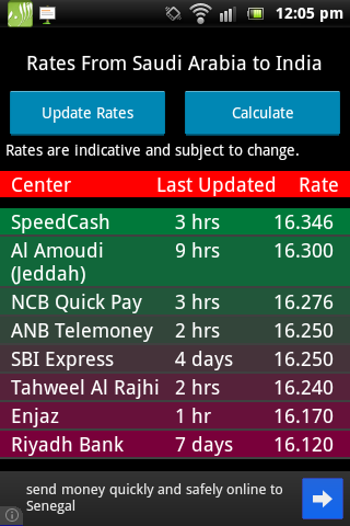 Download Remittance Rates And Locations Free For Android Remittance Rates And Locations Apk Download Steprimo Com