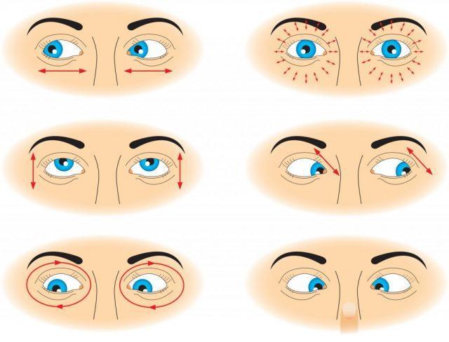 Упражнения на глаза после инсульта