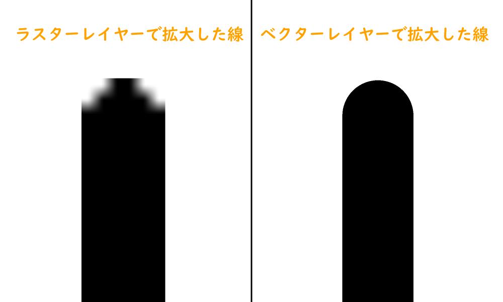 クリスタ:ぼやけ(ラスター/ベクター)