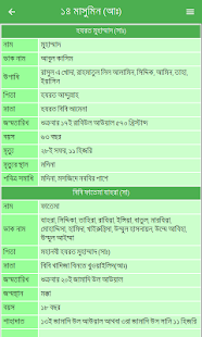 Bangla Duas- screenshot thumbnail