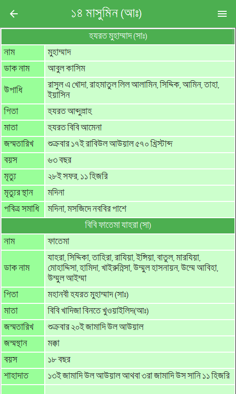 Bangla Duas- screenshot