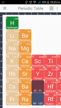 Download periodic table by eduberry apk latest version app for periodic table by eduberry poster urtaz