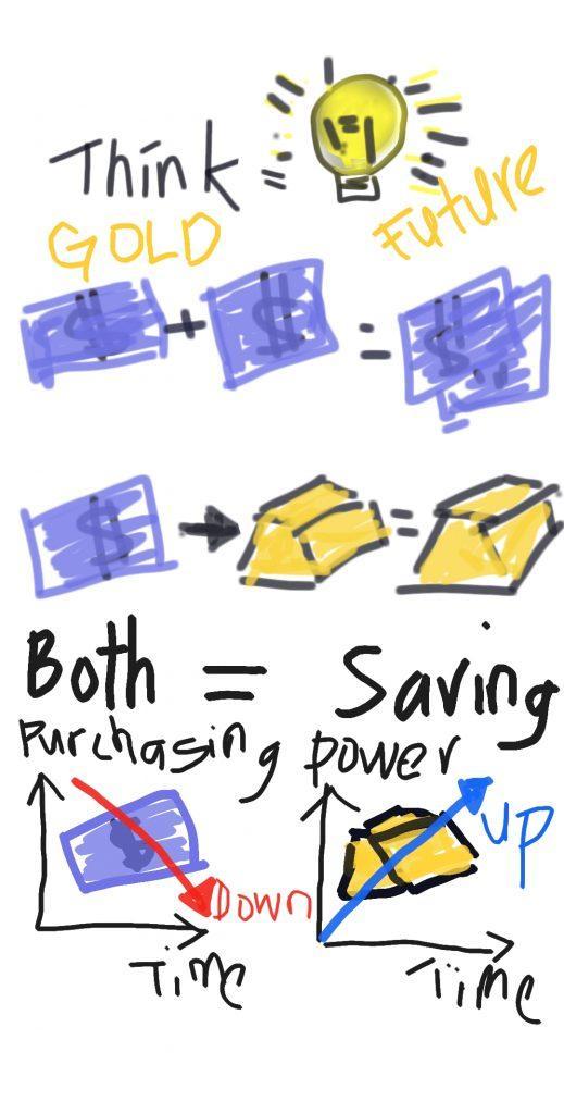https://www.aldasir.com/wp-content/uploads/2020/01/Purchasing-power-aldasir-dot-com-519x1024.jpg