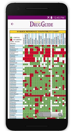 Davis's Drug Guide for Nurses  screenshots 4