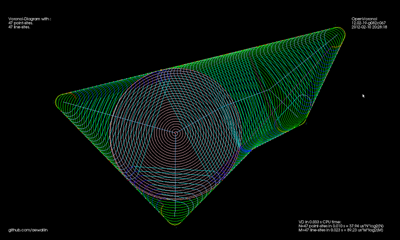 Photo: Medial axis pocketing strategy. The toolpath starts with a spiral (pink) that clears the largest clearance-disk of the pocket. The rest of the pocket is then cleared using cutting moves consisting of linear bi-tangents connecting successive clearance-disks, and an arc-segment (green) of the following clearance-disk.