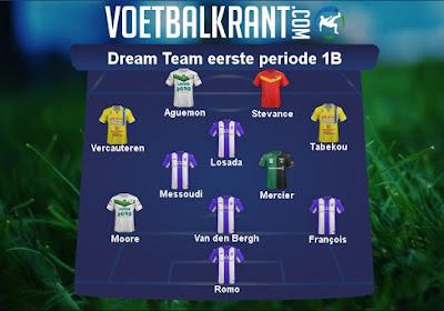 Beerschot Wilrijk domineert ook het team van de eerste periode