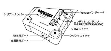 """正面""""CAPASTAR""""の下に書かれている番号です。"""