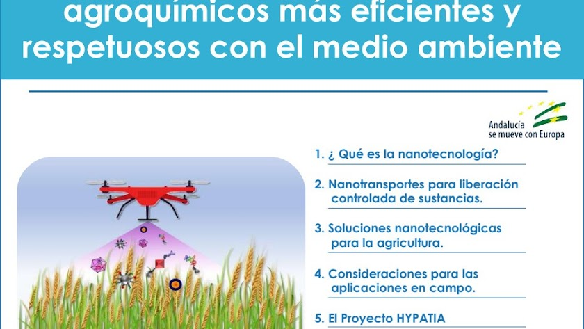 Las investigaciones de Ifapa utilizan la nanotecnología.