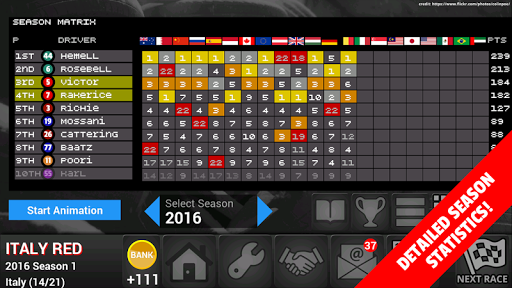 FL Racing Manager 2019 Lite 1.3.1 screenshots 6