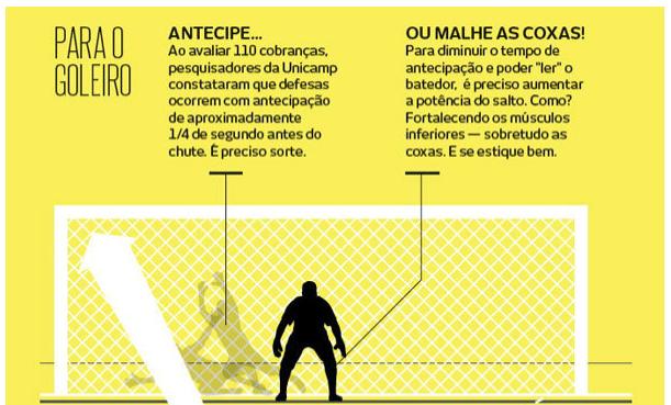 Defesas são treinadas de acordo com cada característica do batedor. (Fonte: Reprodução internet)