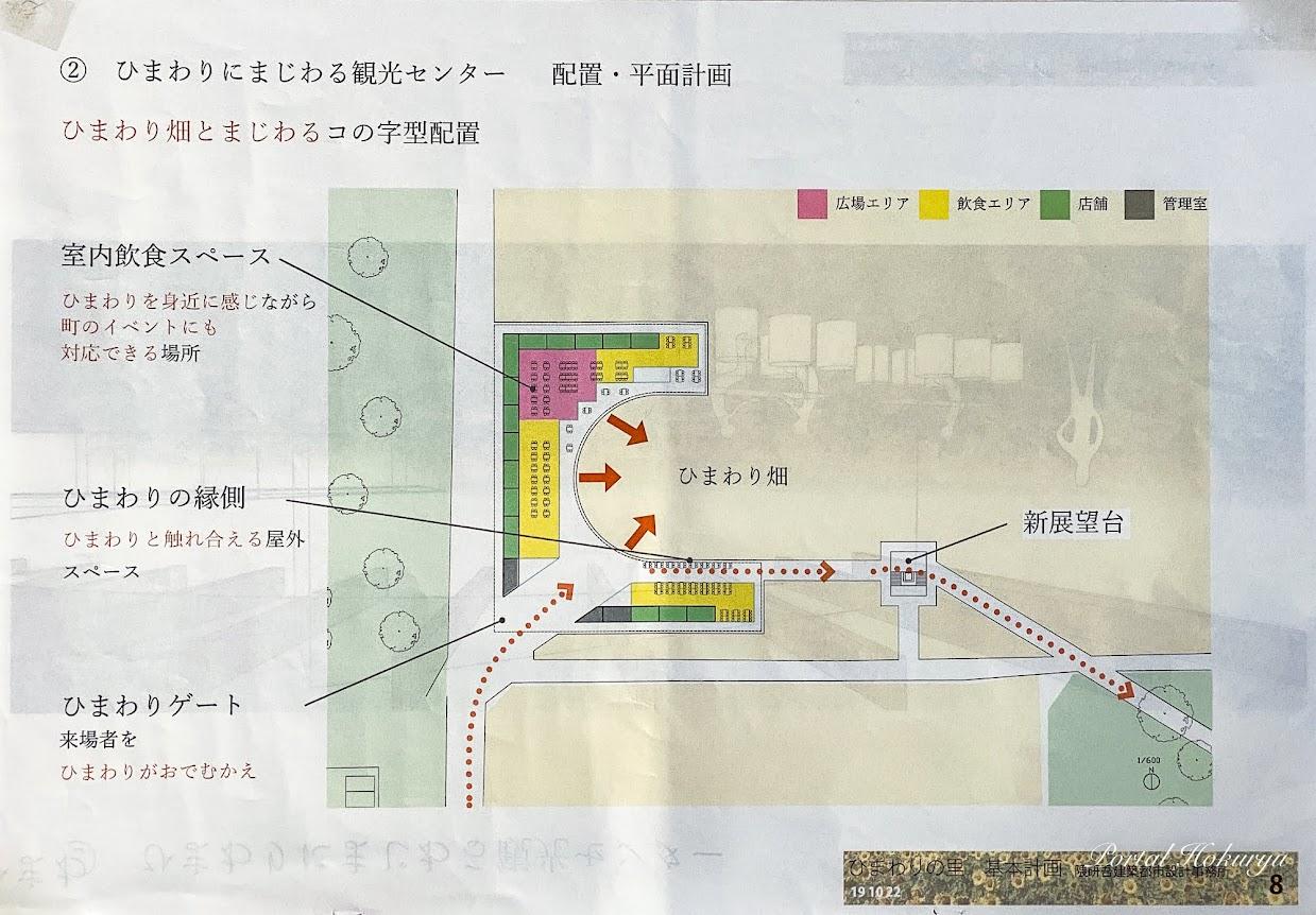 ひまわりにまじわる観光センター「配置・平面計画」