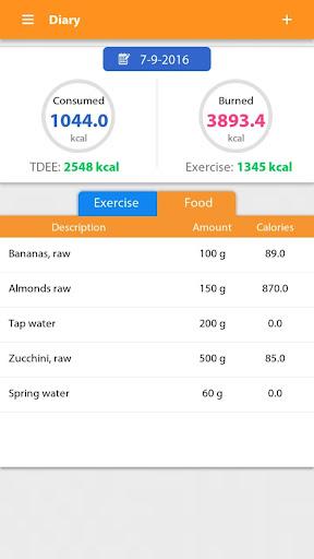 免費下載醫療APP|ダイエットトラッカー、体重減少 app開箱文|APP開箱王