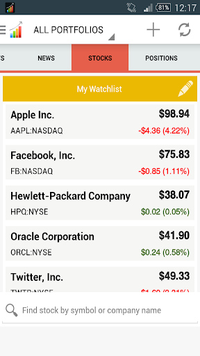 Find Stock Symbol By Company Name Choice Image Free Symbol Design