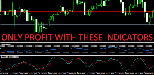 tutorial olymp trade bagaimana cara memasuki perdagangan di forex trading