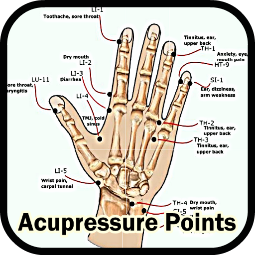 Acupressure Points - Apps on Google Play