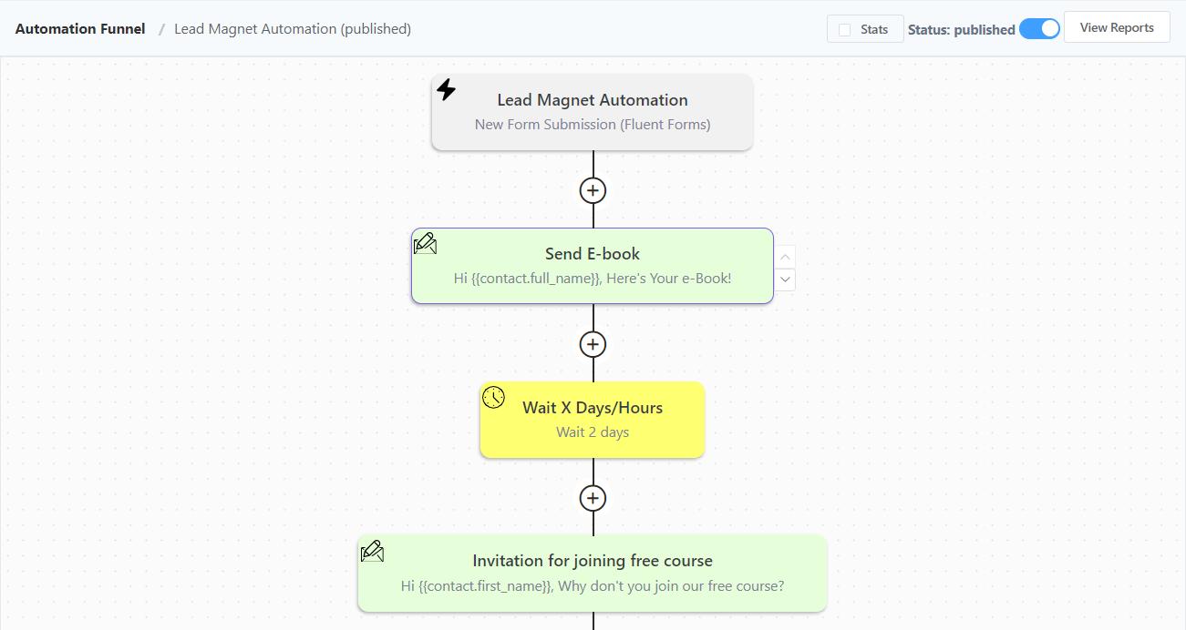 fluentcrm for wordpress, fluentcrm email marketing automation