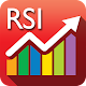 RSI Analytics - Tablet APK