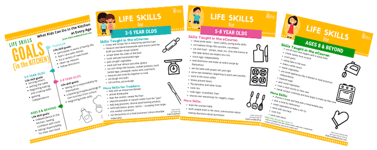 Kids Life Skills Goals in the Kitchen Printable Guidelines