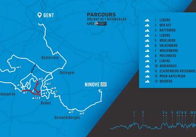 🎥 Bekijk het parcours van de 75e Omloop Het Nieuwsblad