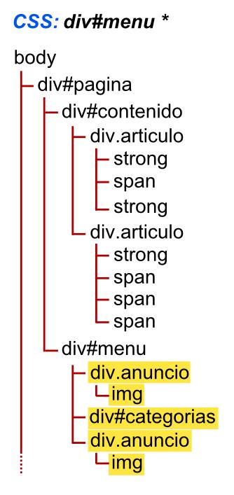 Selector universal CSS