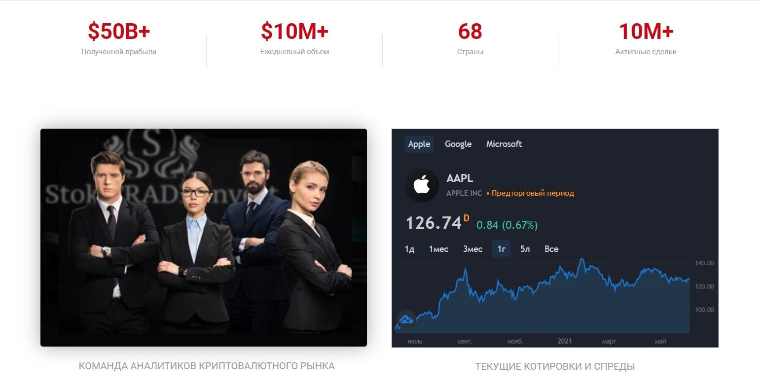 Stok Trade Invest: отзывы о проекте с историей, обзор торговых условий