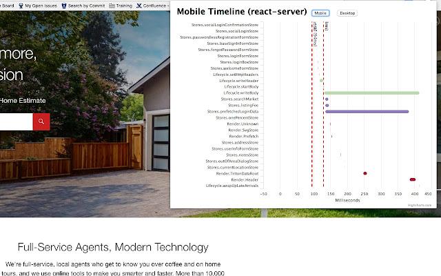 React Server Timeline