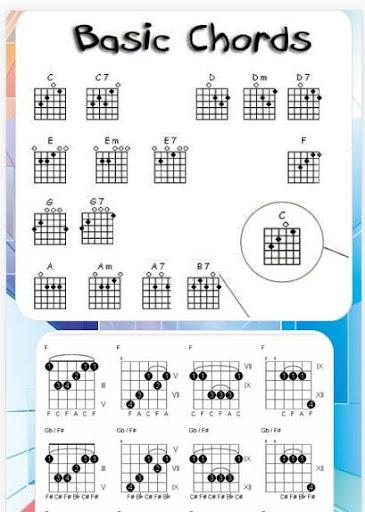 Learning Chords For Guitar Apk Download Apkpure