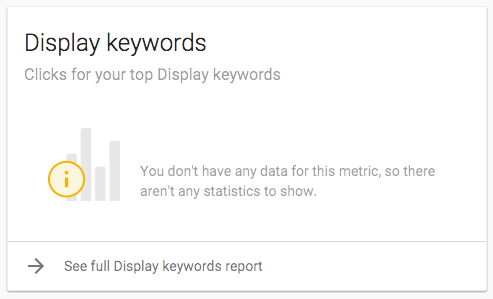 No data for Display keywords