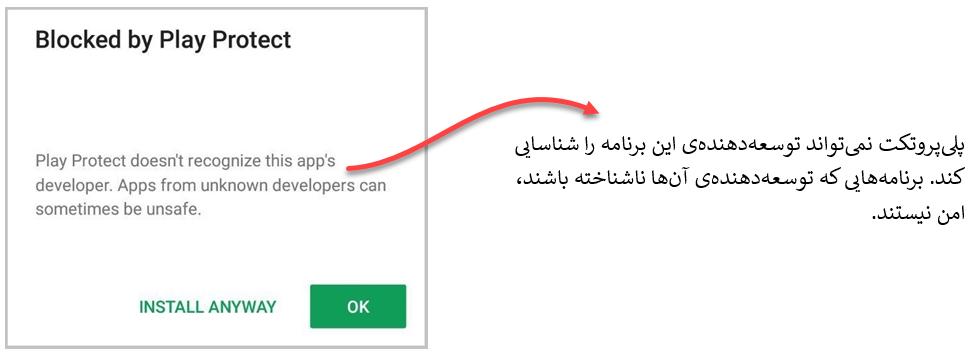 نمونه خطای پلی پروتکت برای کاربر