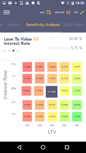 Aqari Real Estate Analysis- screenshot thumbnail