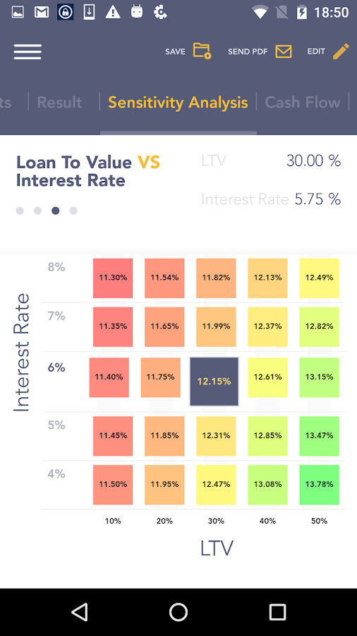 Aqari Real Estate Analysis- screenshot