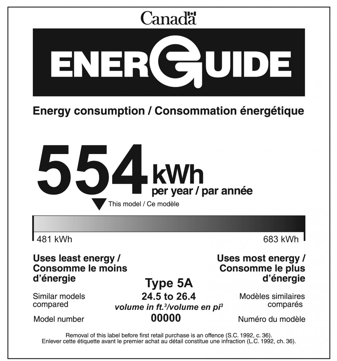 government of canada energuide energy consumption