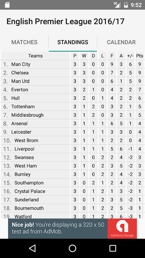 Premier league log table 2017 17 for English league 3 table