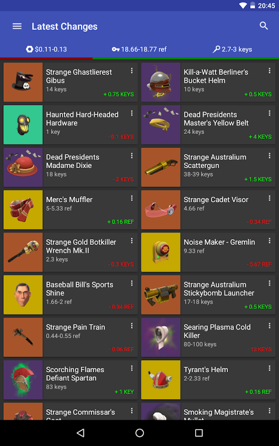 Tf2 price check skins for agario
