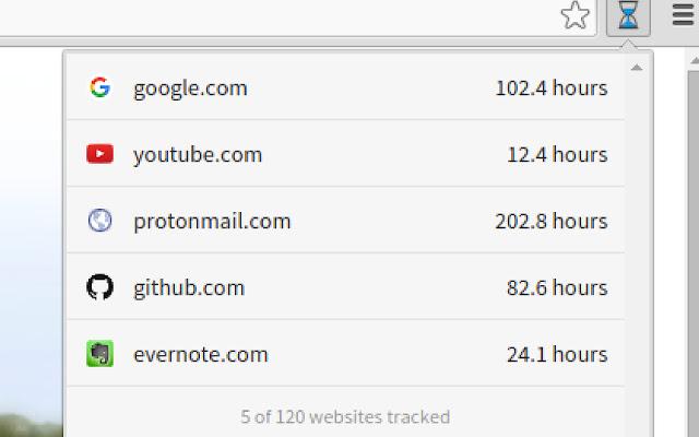 Website Time Tracker