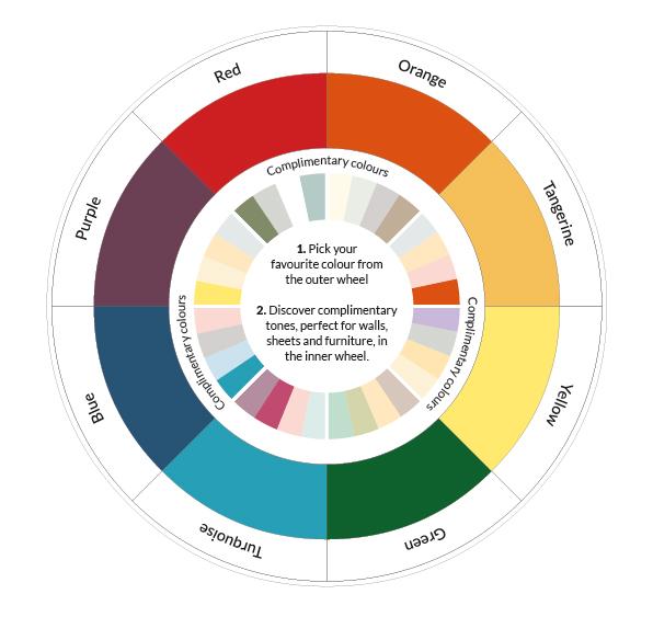 colourwheel