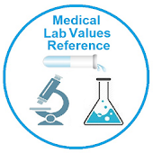 Lab Values Reference (Free)