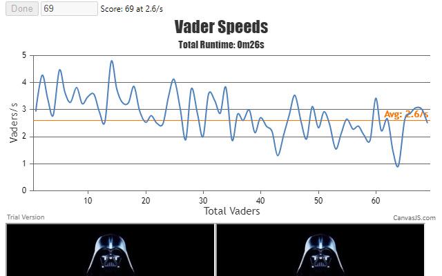 Vader Stress Test