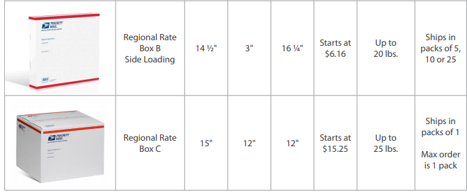 Regional Rate boxes prices