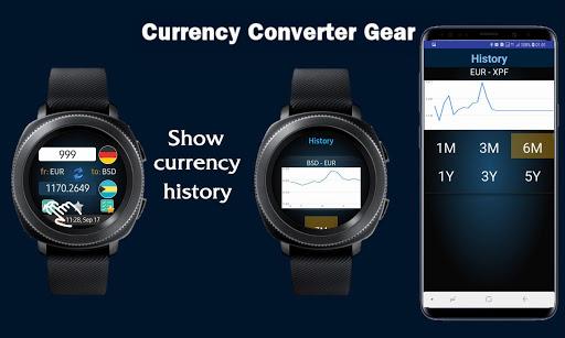 Download Currency Converter Gear MOD APK 4