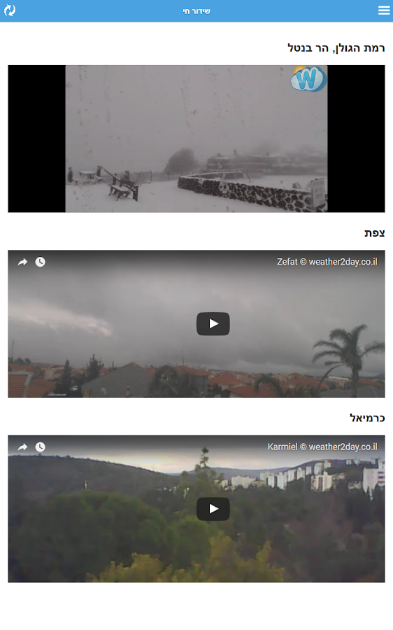 Israel Weather - Weather2day- screenshot