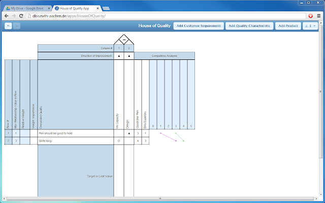 house of quality   chrome web storethe house of quality app lets you collaboratively edit a house of quality diagram online