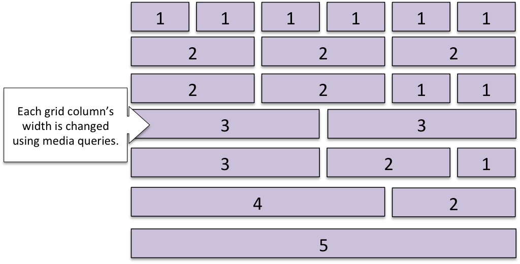 gridDiagram.png