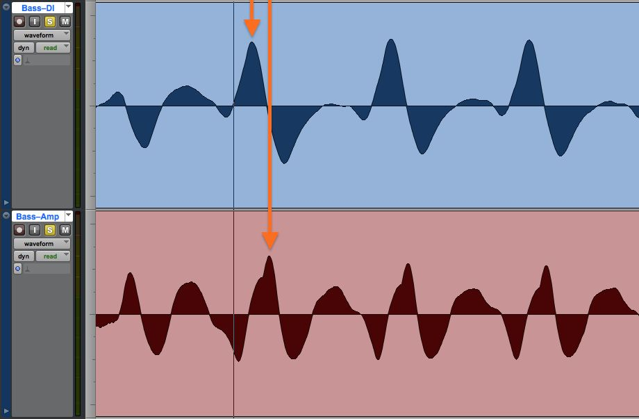 Shift the DI signal to match the miked signal in time