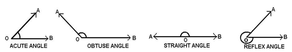 Application of Geometry in Engineering Drawing