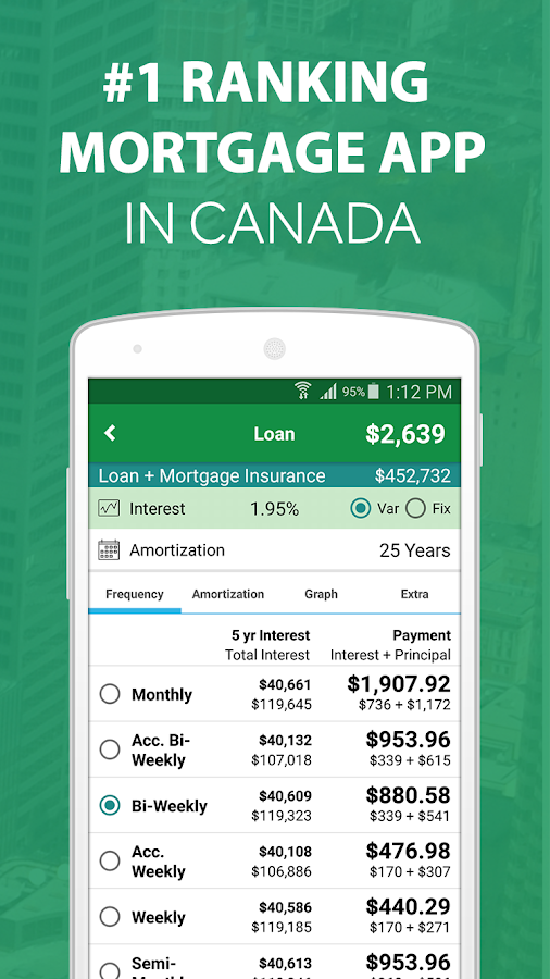 Canadian Mortgage Calculator- screenshot